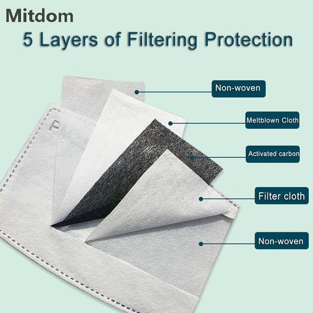Disposable protective 3D cloth fashion half face mask with filter